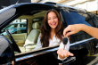 Auto Loan in California